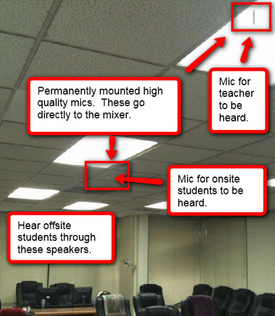 Microphones in Hypnosis Trianing Classroom
